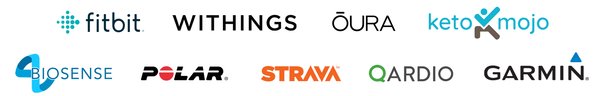 Device and app integration logos